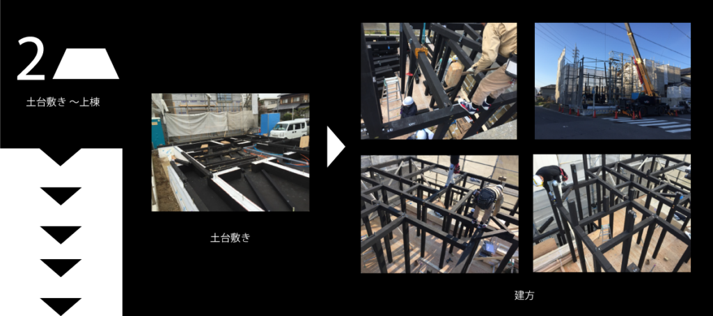 施工履歴~STEP2~